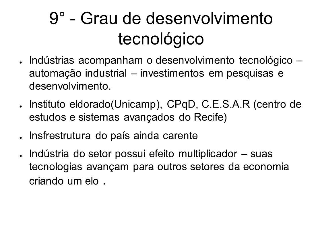 9° - Grau de desenvolvimento tecnológico Indústrias acompanham o desenvolvimento tecnológico – automação industrial – investimentos em pesquisas e des