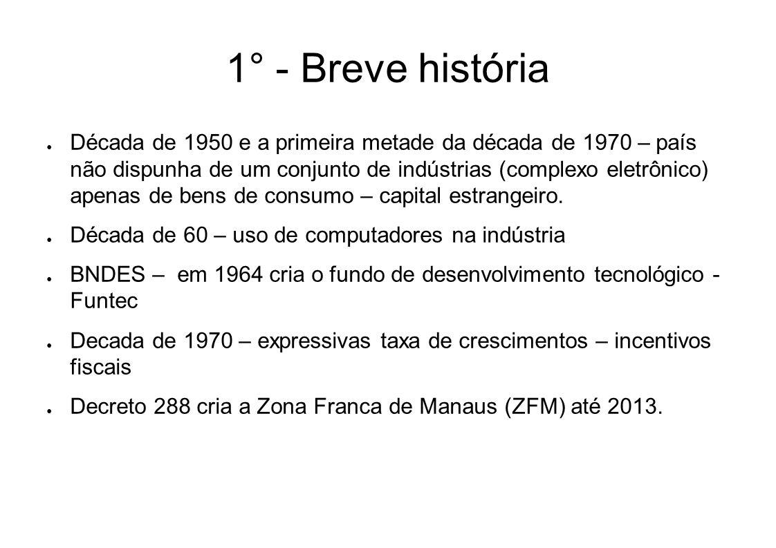 1° - Breve história Década de 1950 e a primeira metade da década de 1970 – país não dispunha de um conjunto de indústrias (complexo eletrônico) apenas