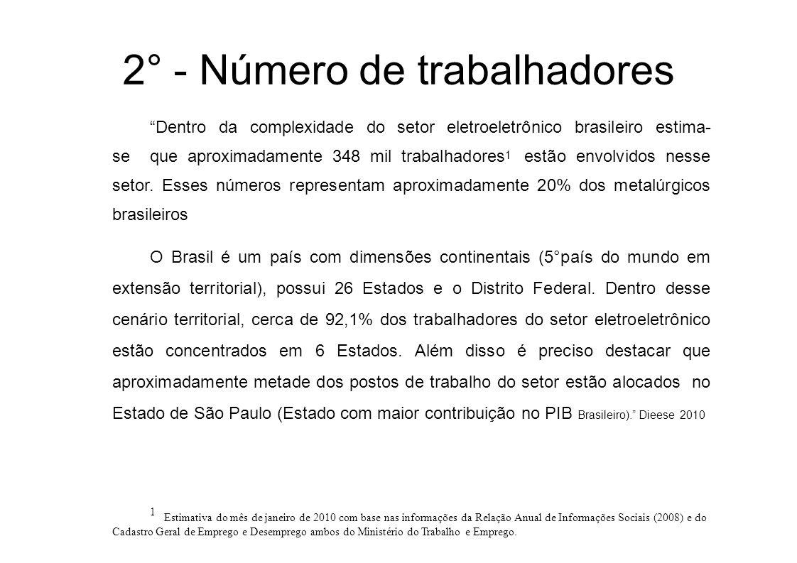 2° - Número de trabalhadores Dentro da complexidade do setor eletroeletrônico brasileiro estima- se que aproximadamente 348 mil trabalhadores 1 estão