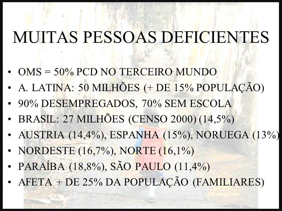 MUITAS PESSOAS DEFICIENTES OMS = 50% PCD NO TERCEIRO MUNDO A. LATINA: 50 MILHÕES (+ DE 15% POPULAÇÃO) 90% DESEMPREGADOS, 70% SEM ESCOLA BRASIL: 27 MIL
