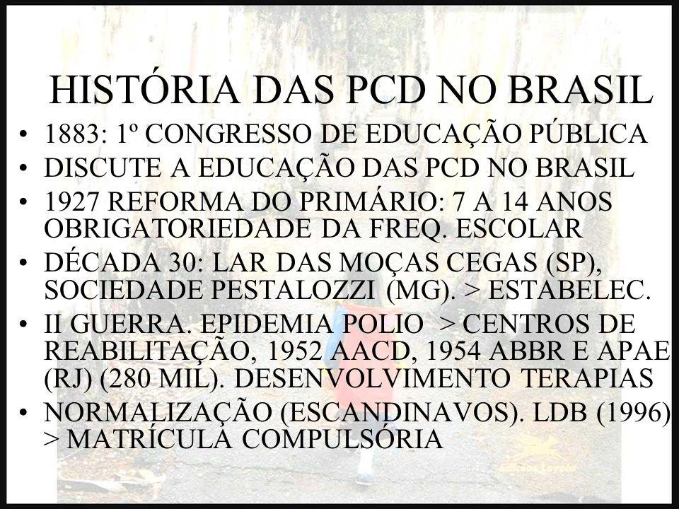 HISTÓRIA DAS PCD NO BRASIL 1883: 1º CONGRESSO DE EDUCAÇÃO PÚBLICA DISCUTE A EDUCAÇÃO DAS PCD NO BRASIL 1927 REFORMA DO PRIMÁRIO: 7 A 14 ANOS OBRIGATOR