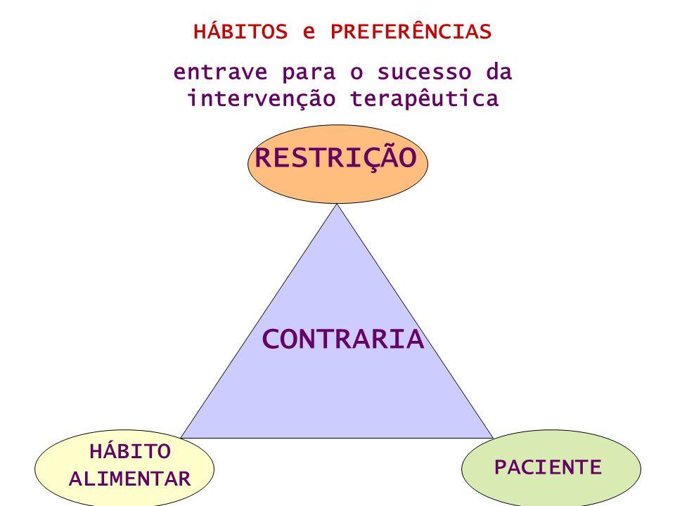 RESTRIÇÃO CONTRARIA HÁBITO ALIMENTAR PACIENTE HÁBITOS e PREFERÊNCIAS entrave para o sucesso da intervenção terapêutica