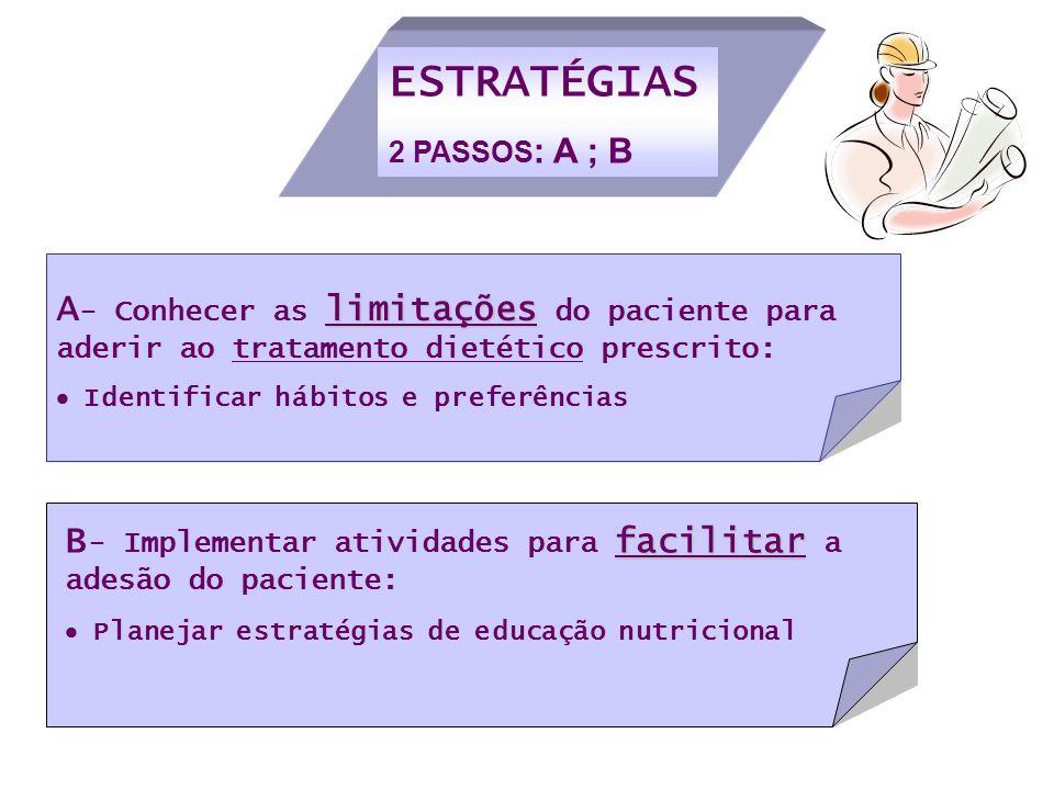 facilitar B - Implementar atividades para facilitar a adesão do paciente: Planejar estratégias de educação nutricional limitações A - Conhecer as limi