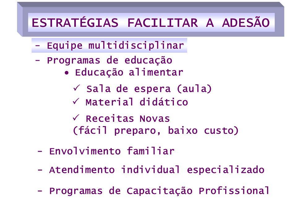 - Equipe multidisciplinar Sala de espera (aula) - Envolvimento familiar - Atendimento individual especializado - Programas de Capacitação Profissional