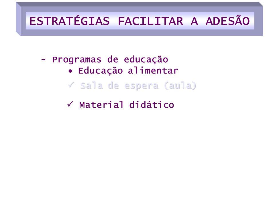 Sala de espera (aula) Sala de espera (aula) - Programas de educação Educação alimentar Material didático ESTRATÉGIAS FACILITAR A ADESÃO