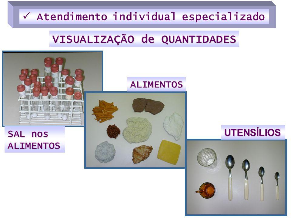 Atendimento individual especializado SAL nos ALIMENTOS ALIMENTOS VISUALIZAÇÃO de QUANTIDADES UTENSÍLIOS