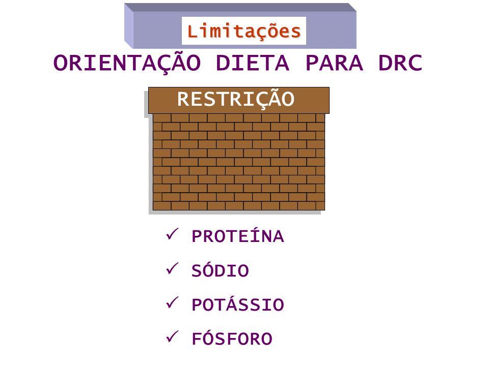 ORIENTAÇÃO DIETA PARA DRC PROTEÍNA SÓDIO POTÁSSIO FÓSFORO RESTRIÇÃO Limitações