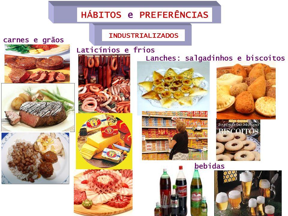 HÁBITOS e PREFERÊNCIAS INDUSTRIALIZADOS carnes e grãos Laticínios e frios Lanches: salgadinhos e biscoitos bebidas