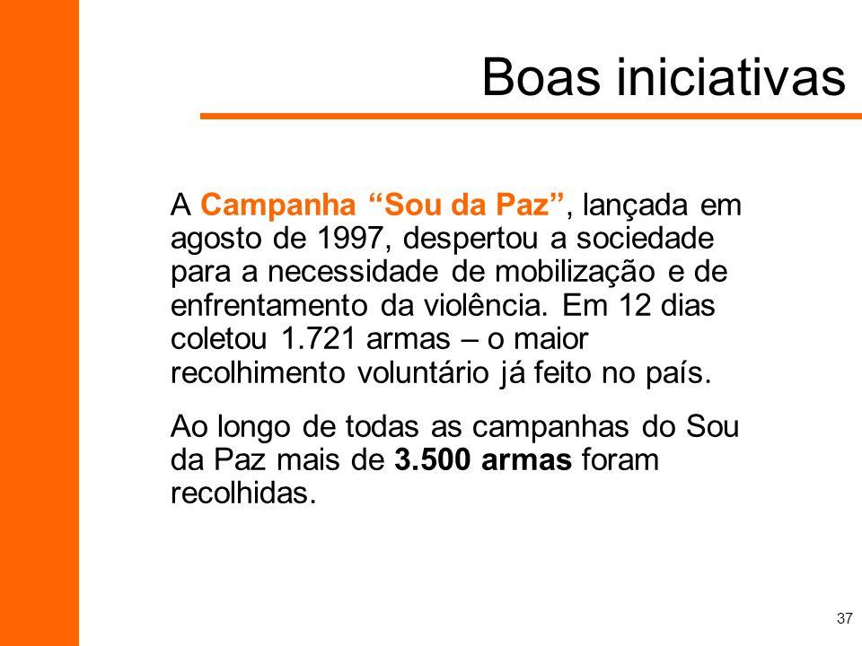 37 A Campanha Sou da Paz, lançada em agosto de 1997, despertou a sociedade para a necessidade de mobilização e de enfrentamento da violência. Em 12 di