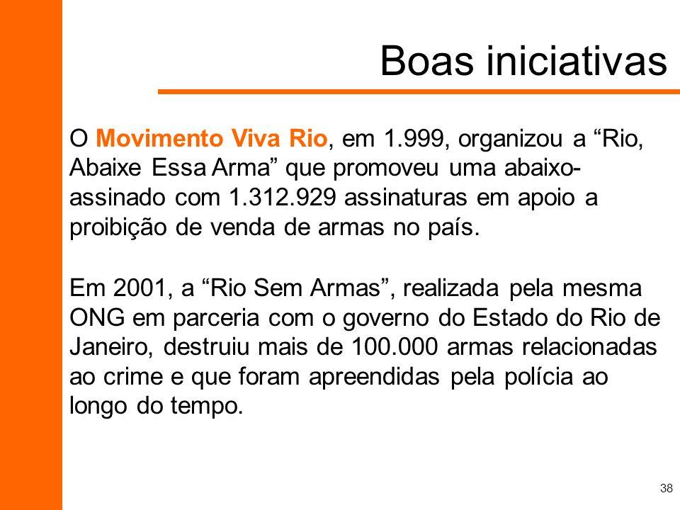 38 O Movimento Viva Rio, em 1.999, organizou a Rio, Abaixe Essa Arma que promoveu uma abaixo- assinado com 1.312.929 assinaturas em apoio a proibição