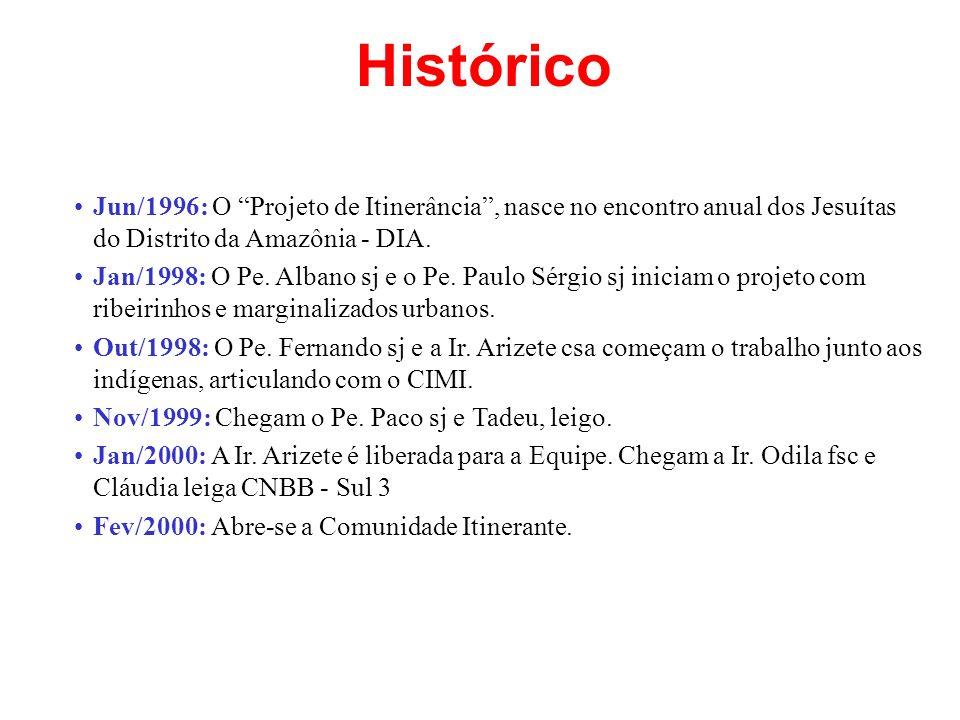 2000-2002: Várias religiosas/os e leigas/os fazem experiência com a equipe e comunidade itinerante.