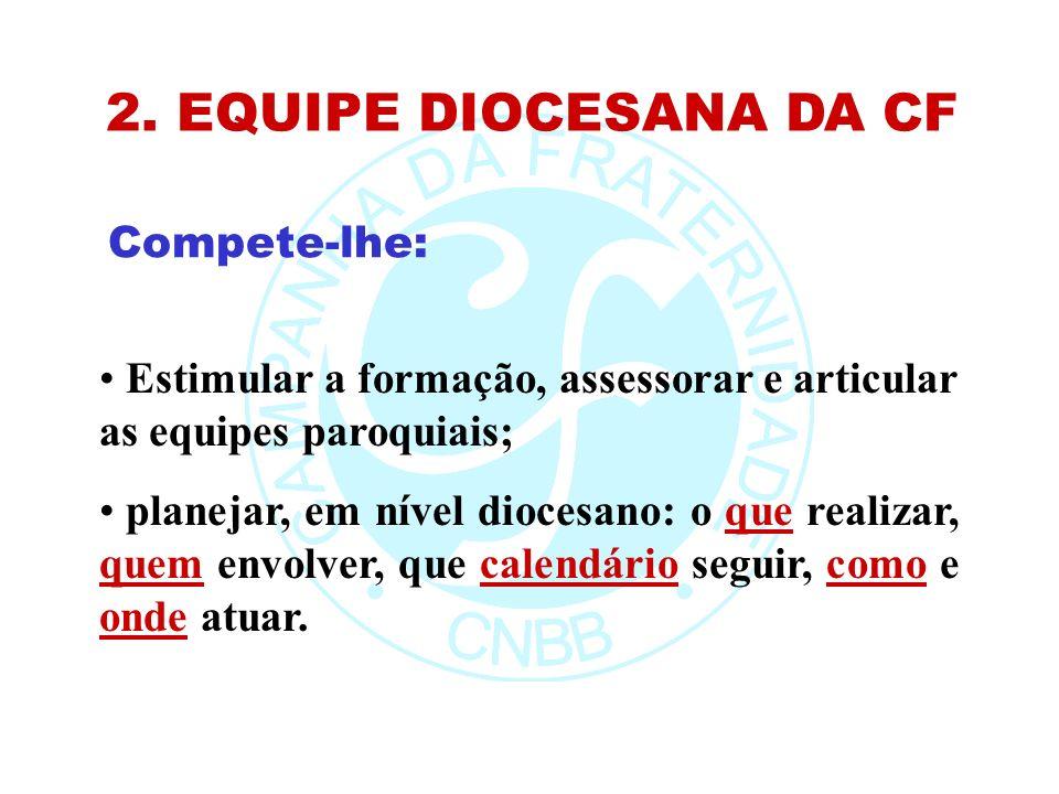 2. EQUIPE DIOCESANA DA CF Estimular a formação, assessorar e articular as equipes paroquiais; planejar, em nível diocesano: o que realizar, quem envol