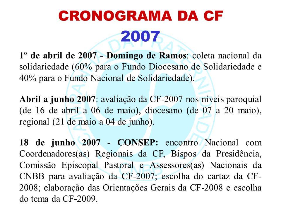 2007 CRONOGRAMA DA CF Abril a junho 2007: avaliação da CF-2007 nos níveis paroquial (de 16 de abril a 06 de maio), diocesano (de 07 a 20 maio), region