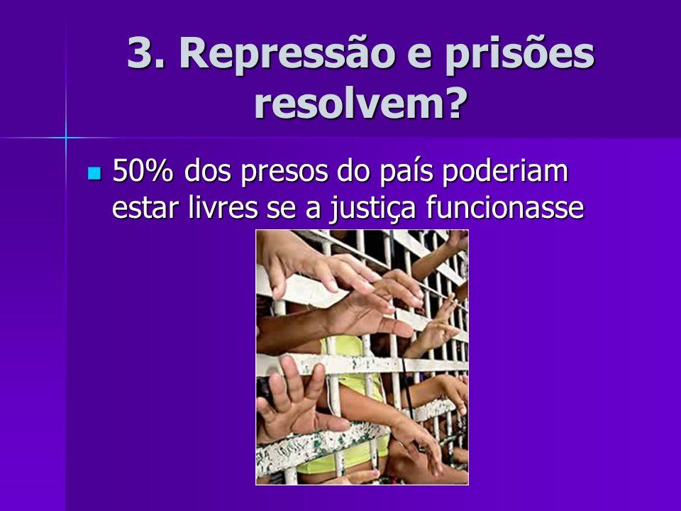 3. Repressão e prisões resolvem? 50% dos presos do país poderiam estar livres se a justiça funcionasse 50% dos presos do país poderiam estar livres se