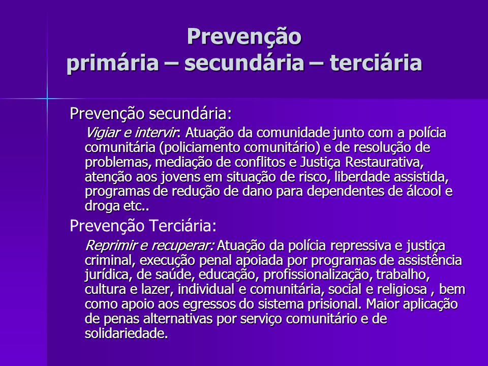 Prevenção primária – secundária – terciária Prevenção secundária: Vigiar e intervir: Atuação da comunidade junto com a polícia comunitária (policiamen