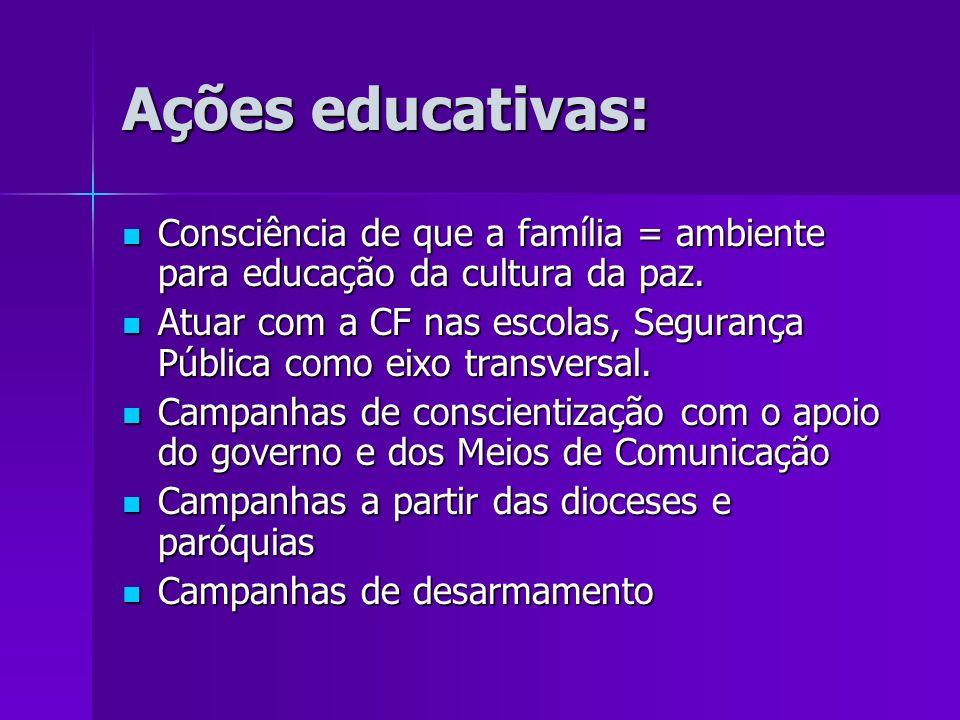 Ações educativas: Consciência de que a família = ambiente para educação da cultura da paz. Consciência de que a família = ambiente para educação da cu