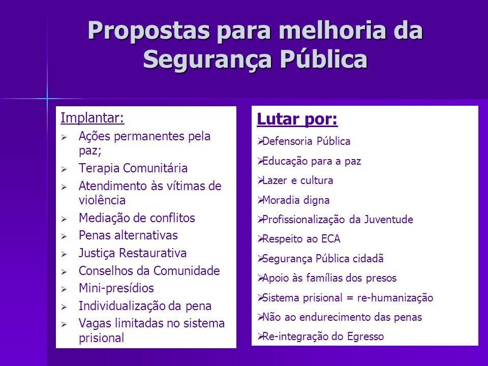 Propostas para melhoria da Segurança Pública Implantar: Ações permanentes pela paz; Terapia Comunitária Atendimento às vítimas de violência Mediação d