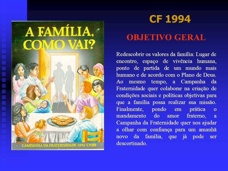CF 1994 OBJETIVO GERAL Redescobrir os valores da família: Lugar de encontro, espaço de vivência humana, ponto de partida de um mundo mais humano e de