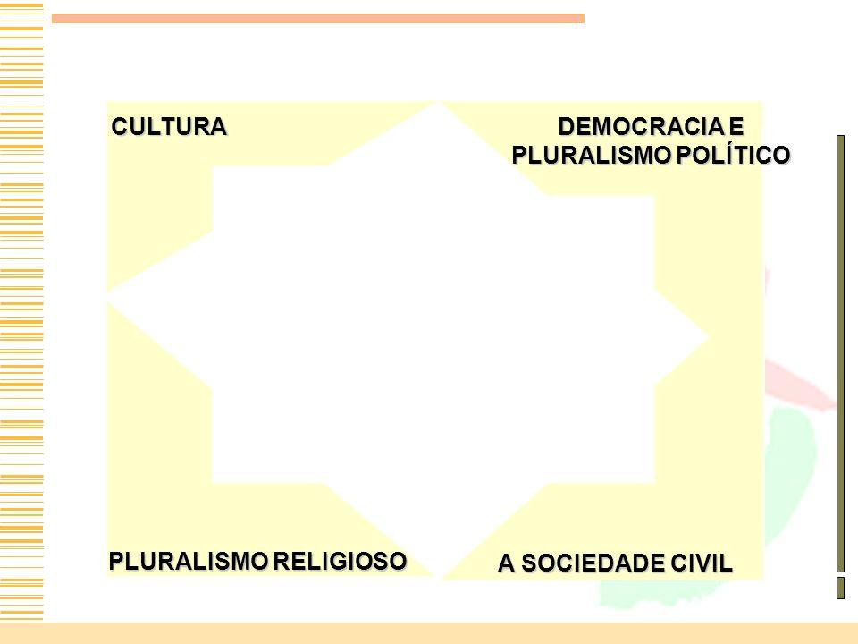 CULTURA PLURALISMO RELIGIOSO DEMOCRACIA E PLURALISMO POLÍTICO A SOCIEDADE CIVIL