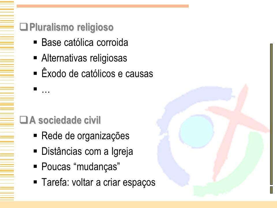 Pluralismo religioso Pluralismo religioso Base católica corroida Alternativas religiosas Êxodo de católicos e causas … A sociedade civil A sociedade c