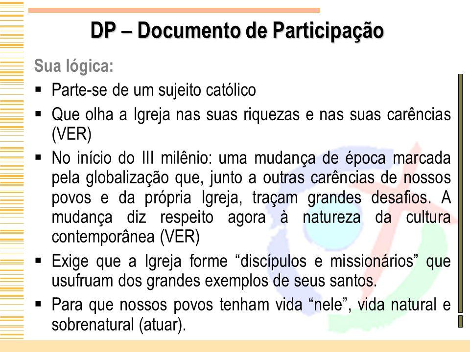 DP – Documento de Participação Sua lógica: Parte-se de um sujeito católico Que olha a Igreja nas suas riquezas e nas suas carências (VER) No início do