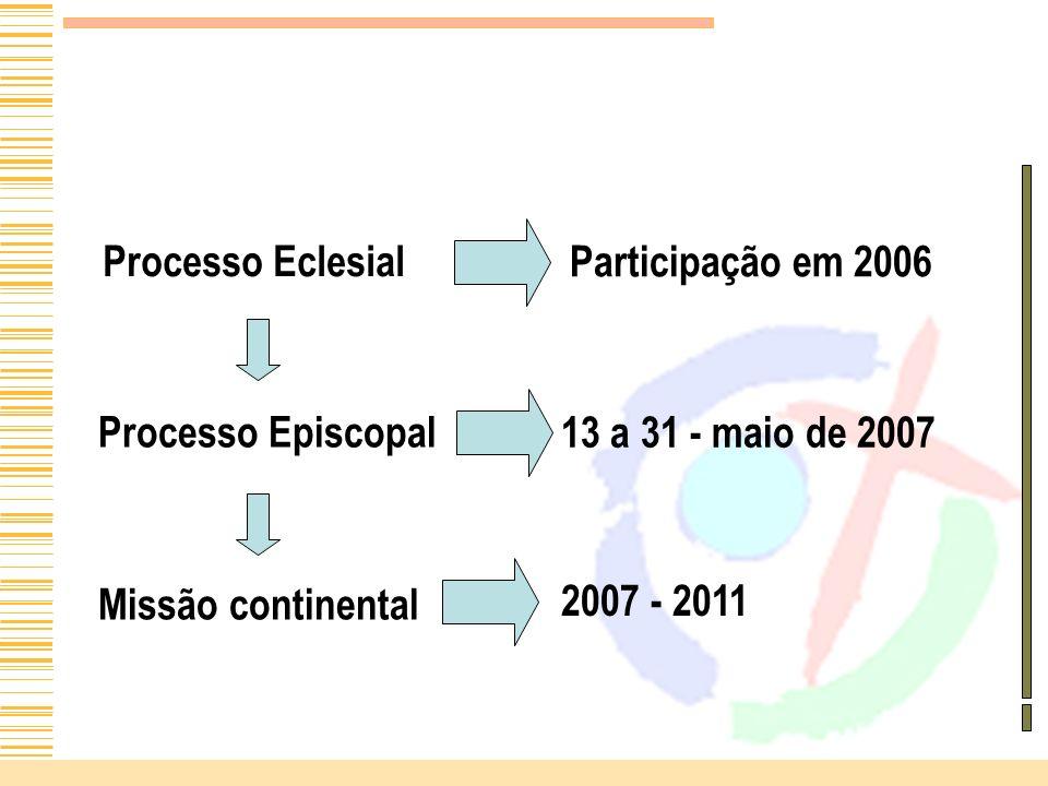 Processo Eclesial Processo Episcopal Missão continental Participação em 2006 13 a 31 - maio de 2007 2007 - 2011