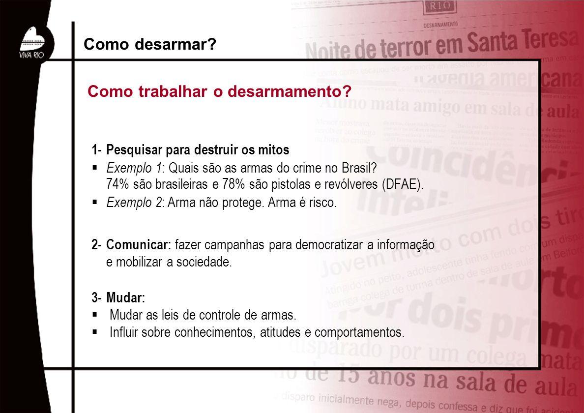 1- Pesquisar para destruir os mitos Exemplo 1 : Quais são as armas do crime no Brasil? 74% são brasileiras e 78% são pistolas e revólveres (DFAE). Exe