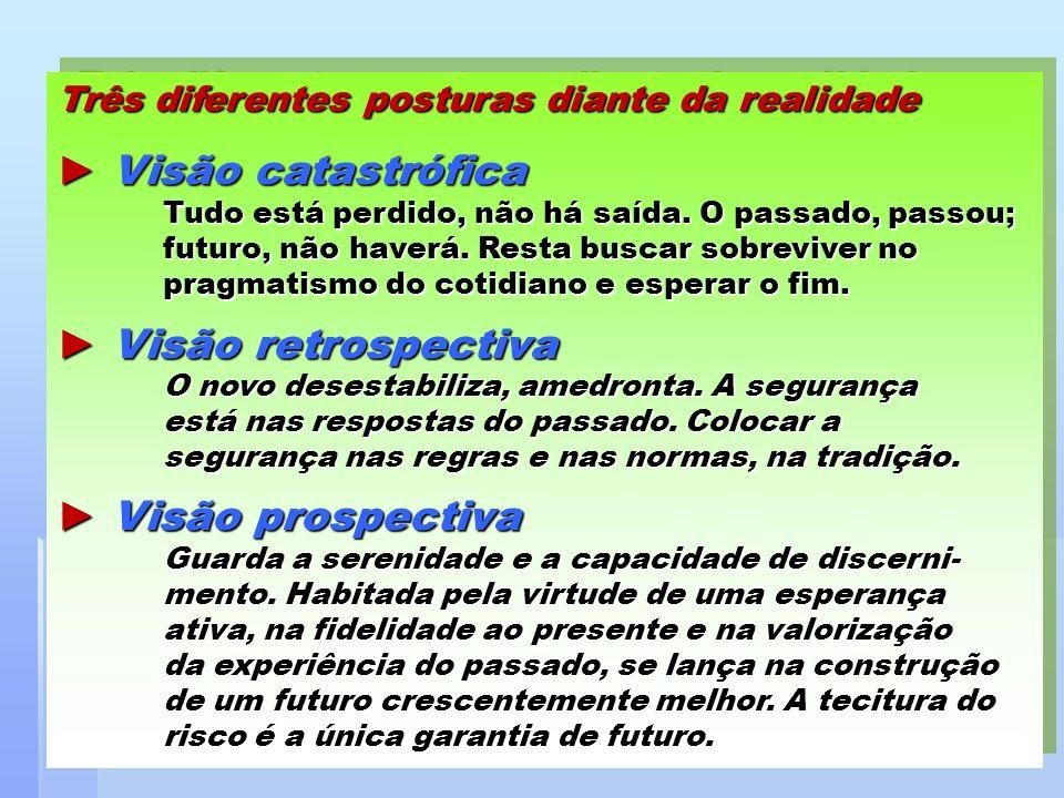 Três diferentes posturas diante da realidade Visão catastrófica Visão catastrófica Tudo está perdido, não há saída. O passado, passou; futuro, não hav