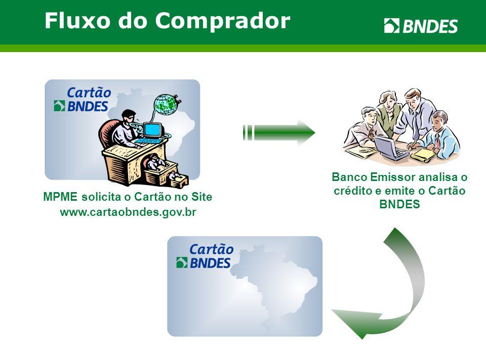 MPME solicita o Cartão no Site www.cartaobndes.gov.br Fluxo do Comprador Banco Emissor analisa o crédito e emite o Cartão BNDES