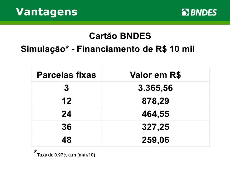Vantagens Cartão BNDES Simulação* - Financiamento de R$ 10 mil Parcelas fixasValor em R$ 33.365,56 12878,29 24464,55 36327,25 48259,06 * Taxa de 0.97%