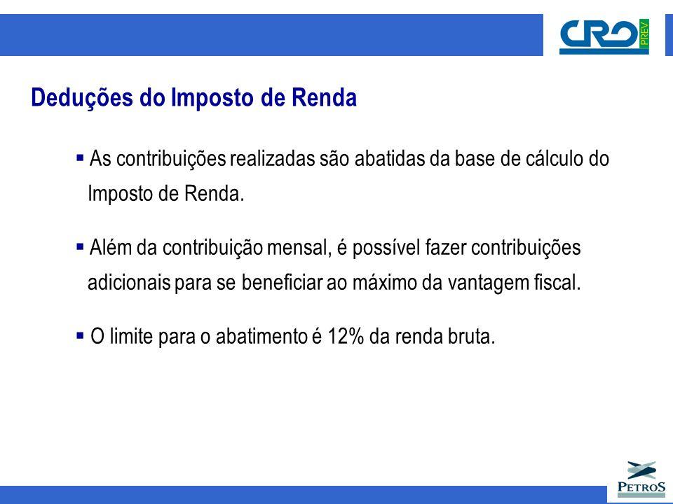 As contribuições realizadas são abatidas da base de cálculo do Imposto de Renda.