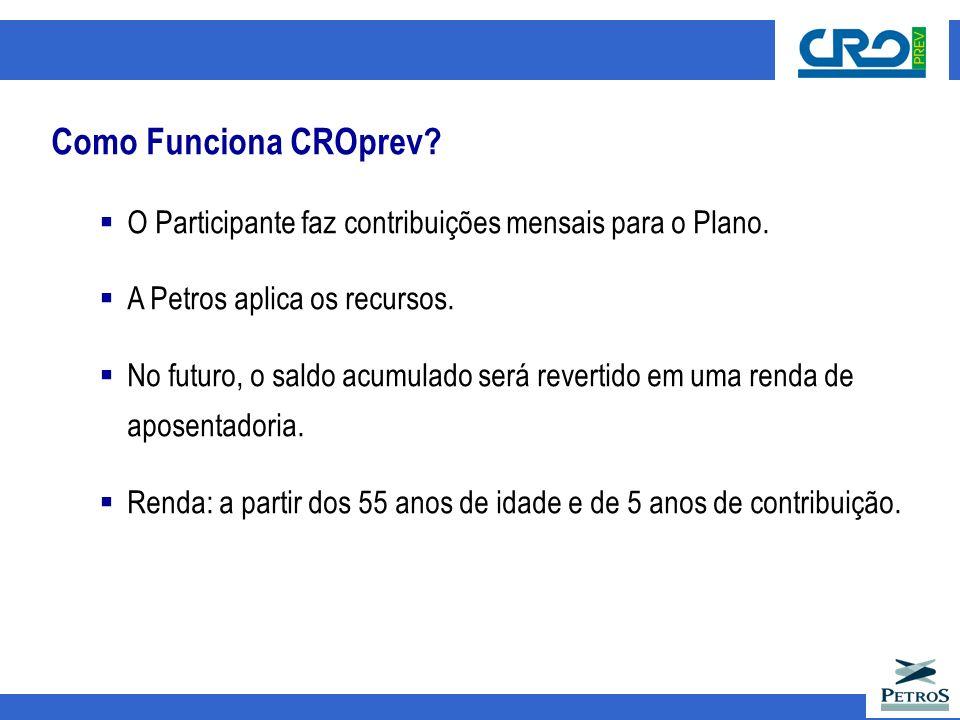 Como Funciona CROprev.O Participante faz contribuições mensais para o Plano.