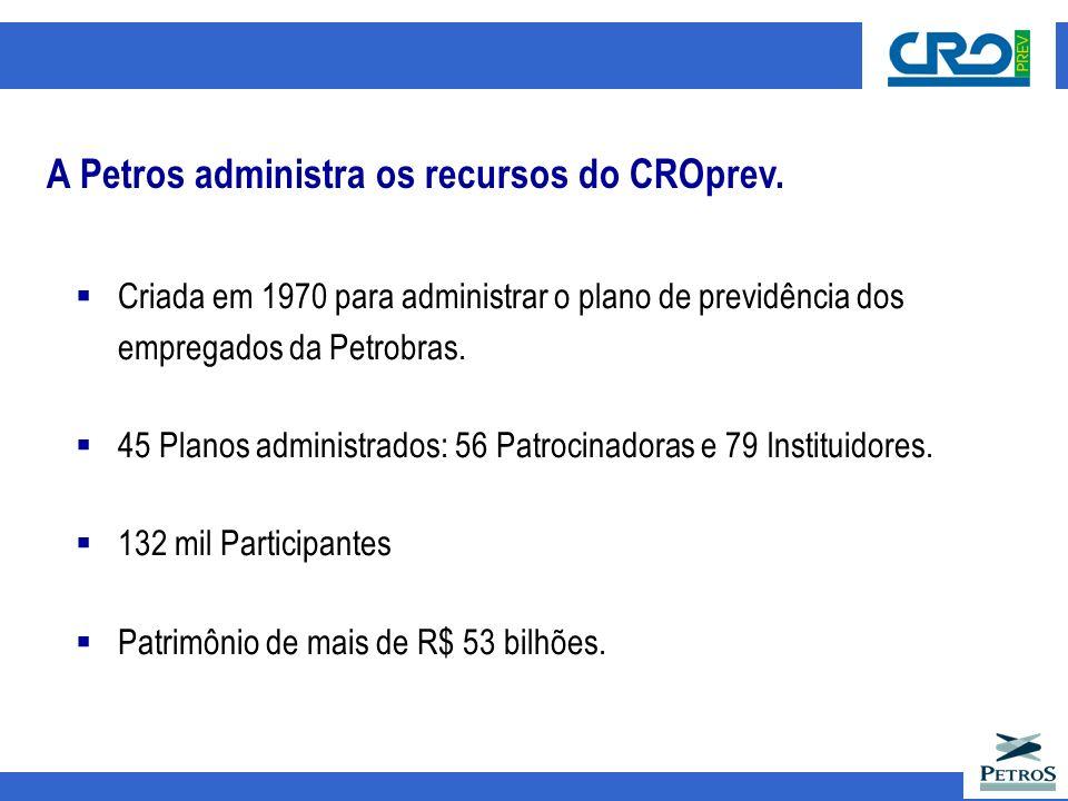 Criada em 1970 para administrar o plano de previdência dos empregados da Petrobras.
