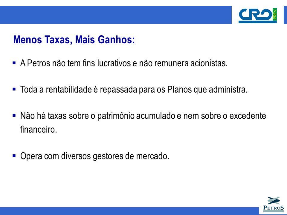 Menos Taxas, Mais Ganhos: A Petros não tem fins lucrativos e não remunera acionistas.