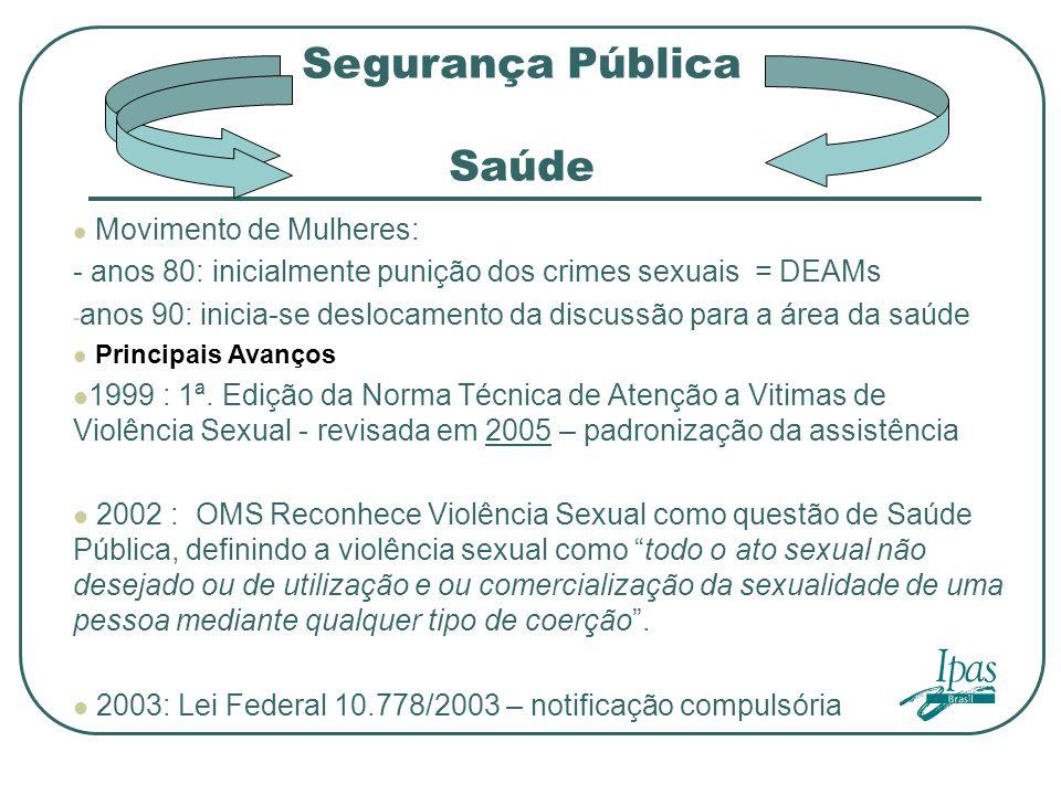 Movimento de Mulheres: - anos 80: inicialmente punição dos crimes sexuais = DEAMs - anos 90: inicia-se deslocamento da discussão para a área da saúde