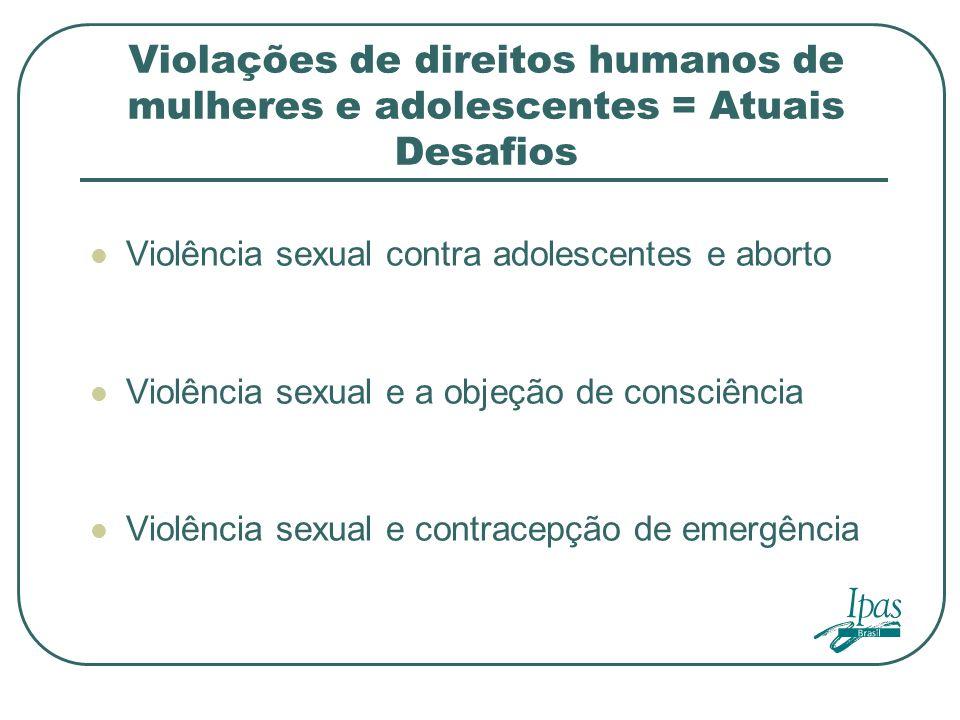 Violações de direitos humanos de mulheres e adolescentes = Atuais Desafios Violência sexual contra adolescentes e aborto Violência sexual e a objeção
