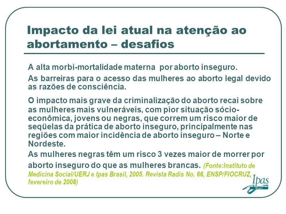 Impacto da lei atual na atenção ao abortamento – desafios A alta morbi-mortalidade materna por aborto inseguro. As barreiras para o acesso das mulhere