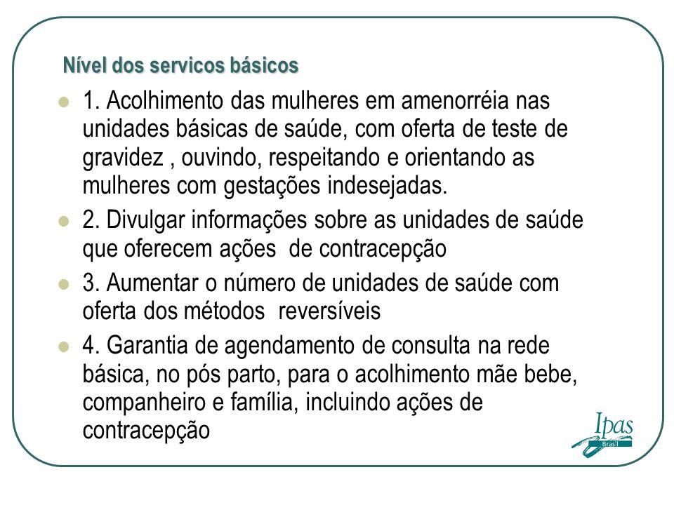 Nível dos servicos básicos 1. Acolhimento das mulheres em amenorréia nas unidades básicas de saúde, com oferta de teste de gravidez, ouvindo, respeita