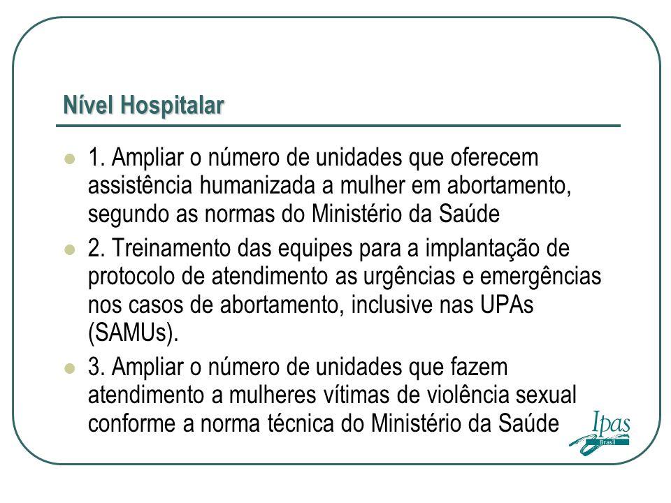 Nível Hospitalar 1. Ampliar o número de unidades que oferecem assistência humanizada a mulher em abortamento, segundo as normas do Ministério da Saúde