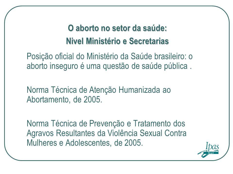 O aborto no setor da saúde: Nivel Ministério e Secretarias Posição oficial do Ministério da Saúde brasileiro: o aborto inseguro é uma questão de saúde