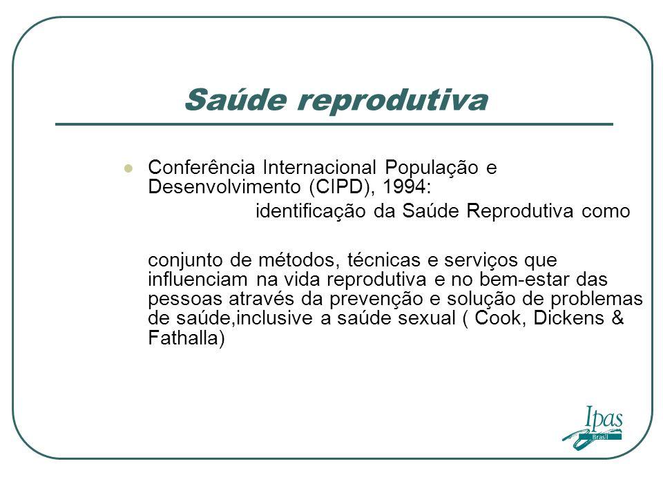 Saúde reprodutiva Conferência Internacional População e Desenvolvimento (CIPD), 1994: identificação da Saúde Reprodutiva como conjunto de métodos, téc