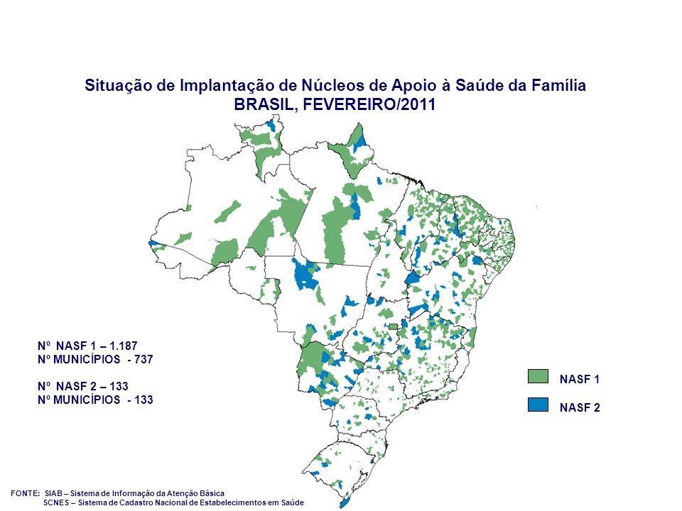 NASF 1 NASF 2 Nº NASF 1 – 1.187 Nº MUNICÍPIOS - 737 Nº NASF 2 – 133 Nº MUNICÍPIOS - 133 Situação de Implantação de Núcleos de Apoio à Saúde da Família