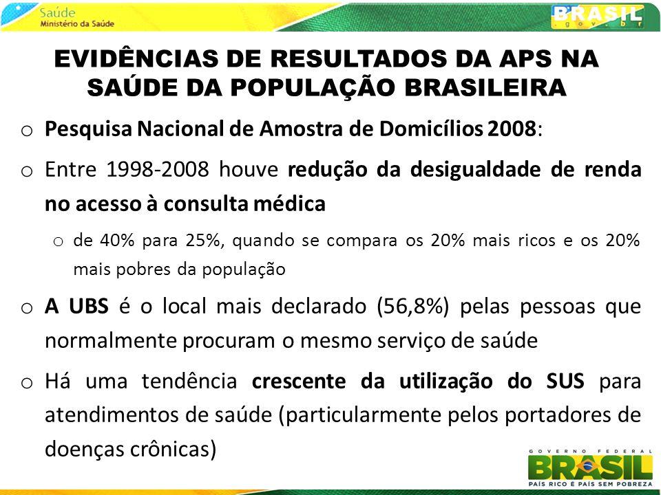 EVIDÊNCIAS DE RESULTADOS DA APS NA SAÚDE DA POPULAÇÃO BRASILEIRA o Pesquisa Nacional de Amostra de Domicílios 2008: o Entre 1998-2008 houve redução da
