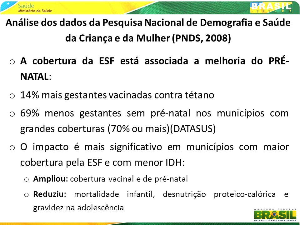 Análise dos dados da Pesquisa Nacional de Demografia e Saúde da Criança e da Mulher (PNDS, 2008) o A cobertura da ESF está associada a melhoria do PRÉ