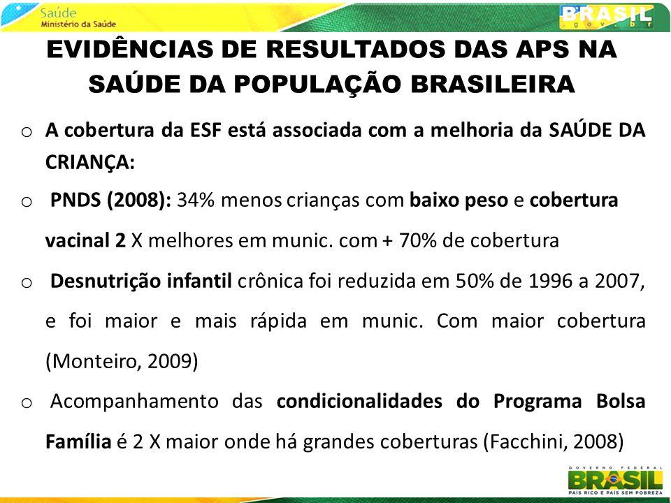 EVIDÊNCIAS DE RESULTADOS DAS APS NA SAÚDE DA POPULAÇÃO BRASILEIRA o A cobertura da ESF está associada com a melhoria da SAÚDE DA CRIANÇA: o PNDS (2008