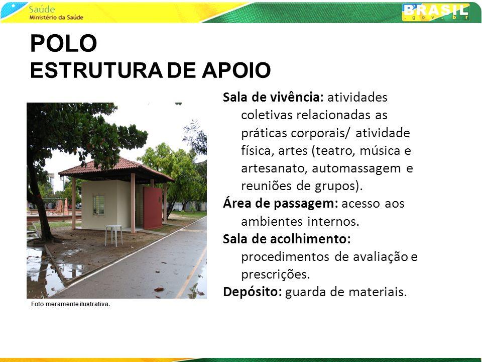 POLO ESTRUTURA DE APOIO Sala de vivência: atividades coletivas relacionadas as práticas corporais/ atividade física, artes (teatro, música e artesanat