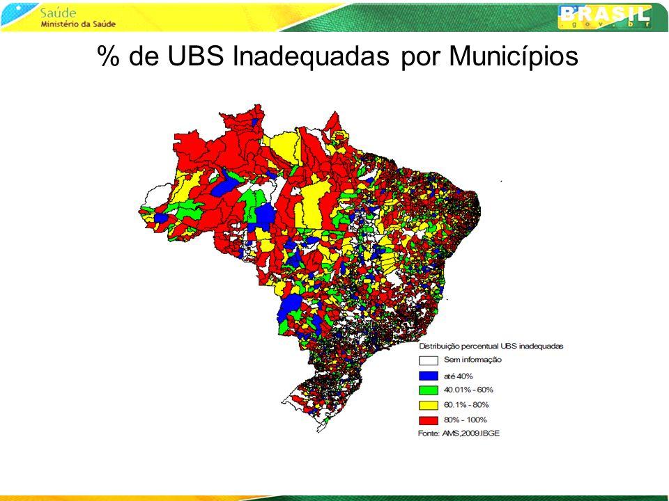 % de UBS Inadequadas por Municípios