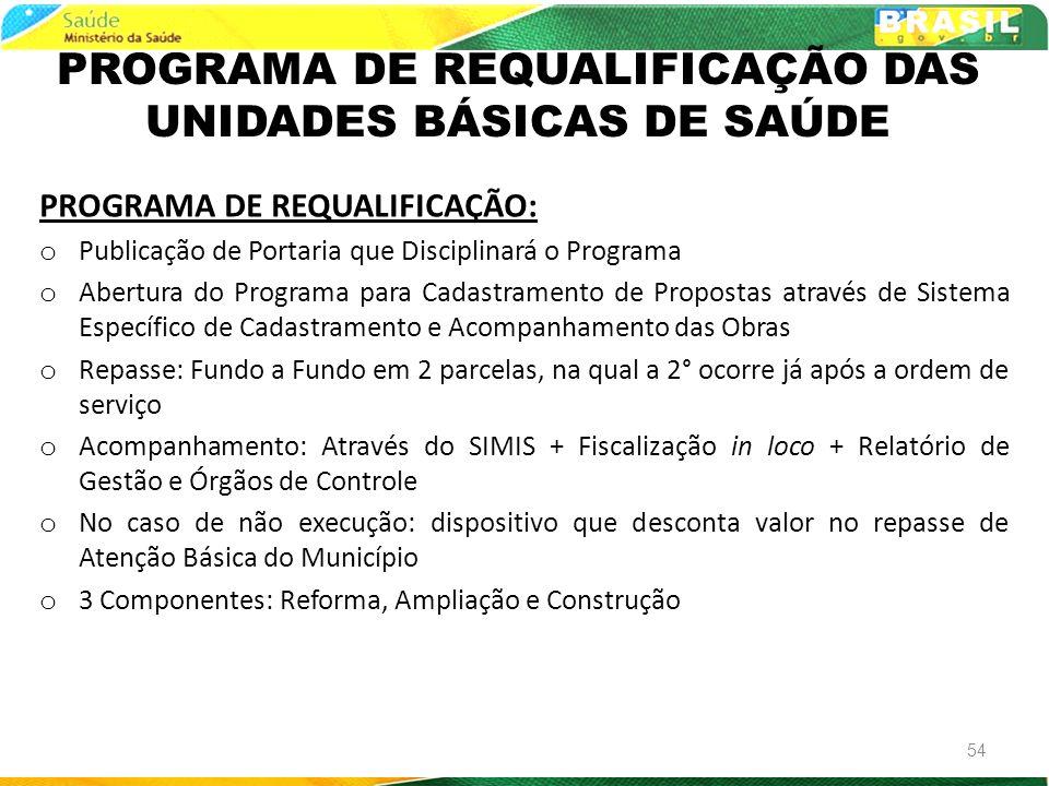 PROGRAMA DE REQUALIFICAÇÃO DAS UNIDADES BÁSICAS DE SAÚDE PROGRAMA DE REQUALIFICAÇÃO: o Publicação de Portaria que Disciplinará o Programa o Abertura d