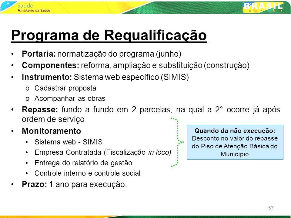 Portaria: normatização do programa (junho) Componentes: reforma, ampliação e substituição (construção) Instrumento: Sistema web específico (SIMIS) oCa