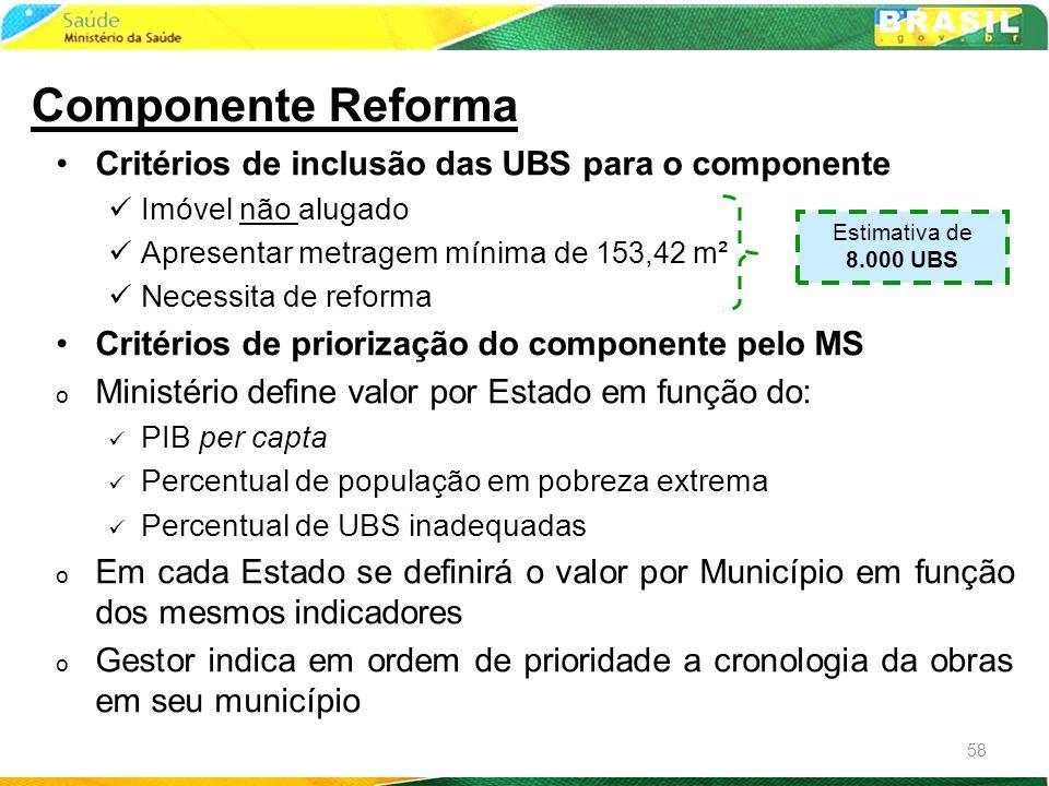 Critérios de inclusão das UBS para o componente Imóvel não alugado Apresentar metragem mínima de 153,42 m² Necessita de reforma Critérios de priorizaç